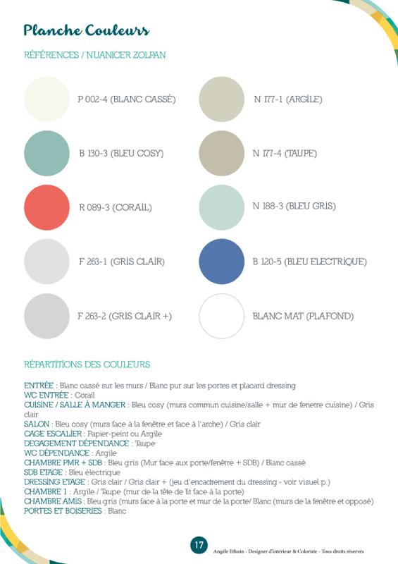Planche couleurs - Nuancier compte-rendu décoration