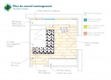 Tarifs – Design d'intérieur