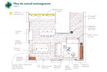 Design intérieur : Séjour scandinave